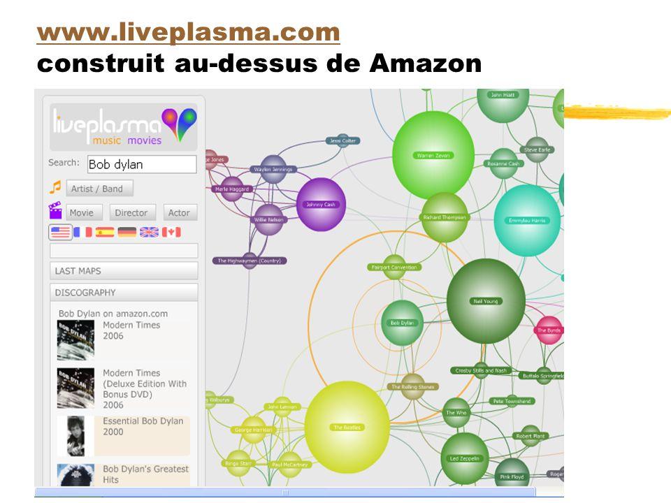www.liveplasma.com www.liveplasma.com construit au-dessus de Amazon