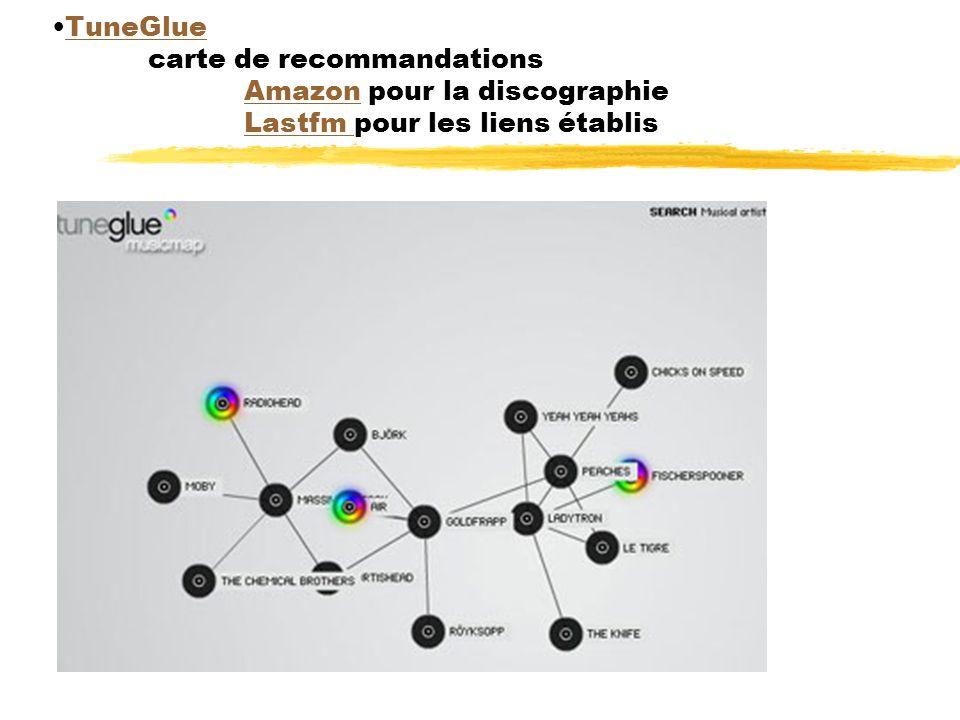 TuneGlue carte de recommandations Amazon pour la discographie Lastfm pour les liens établisTuneGlue Amazon Lastfm