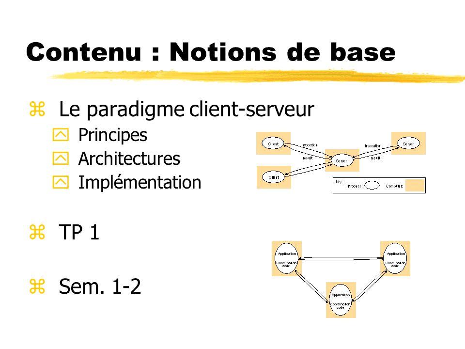 Contenu : Notions de base zLe paradigme client-serveur yPrincipes yArchitectures yImplémentation zTP 1 zSem. 1-2