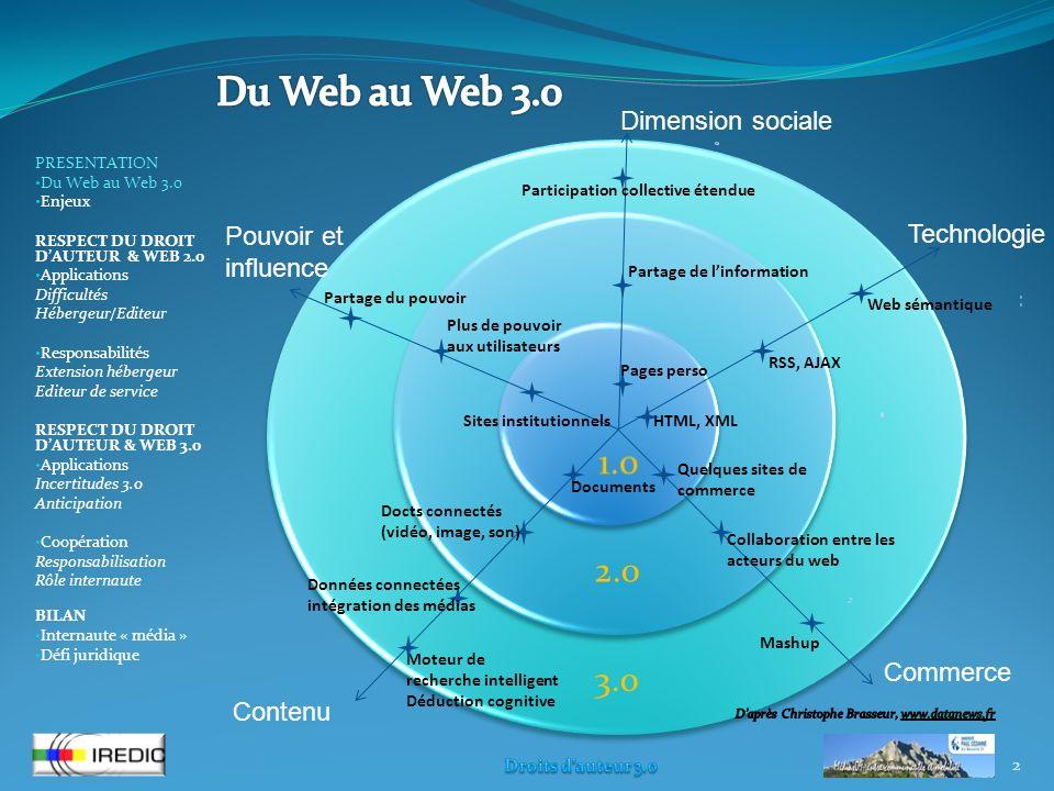2 2.0 3.0 Dimension sociale Commerce Contenu Pouvoir et influence Technologie Partage du pouvoir Participation collective étendue Sites institutionnel