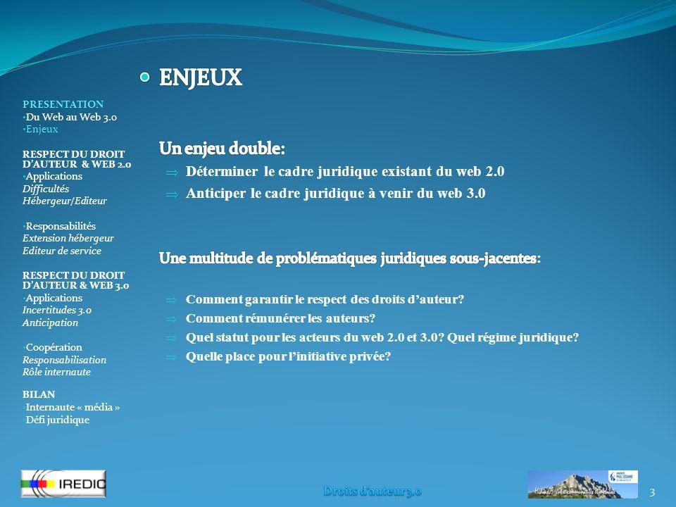 3 PRESENTATION Du Web au Web 3.0 Enjeux RESPECT DU DROIT DAUTEUR & WEB 2.0 Applications Difficultés Hébergeur/Editeur Responsabilités Extension héberg