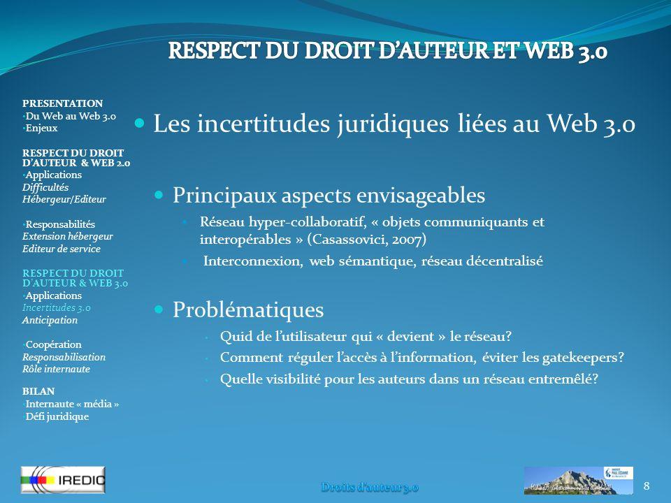 88 PRESENTATION Du Web au Web 3.0 Enjeux RESPECT DU DROIT DAUTEUR & WEB 2.0 Applications Difficultés Hébergeur/Editeur Responsabilités Extension héber