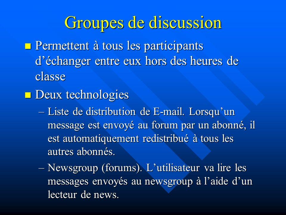 Logiciel Messenger de Netscape