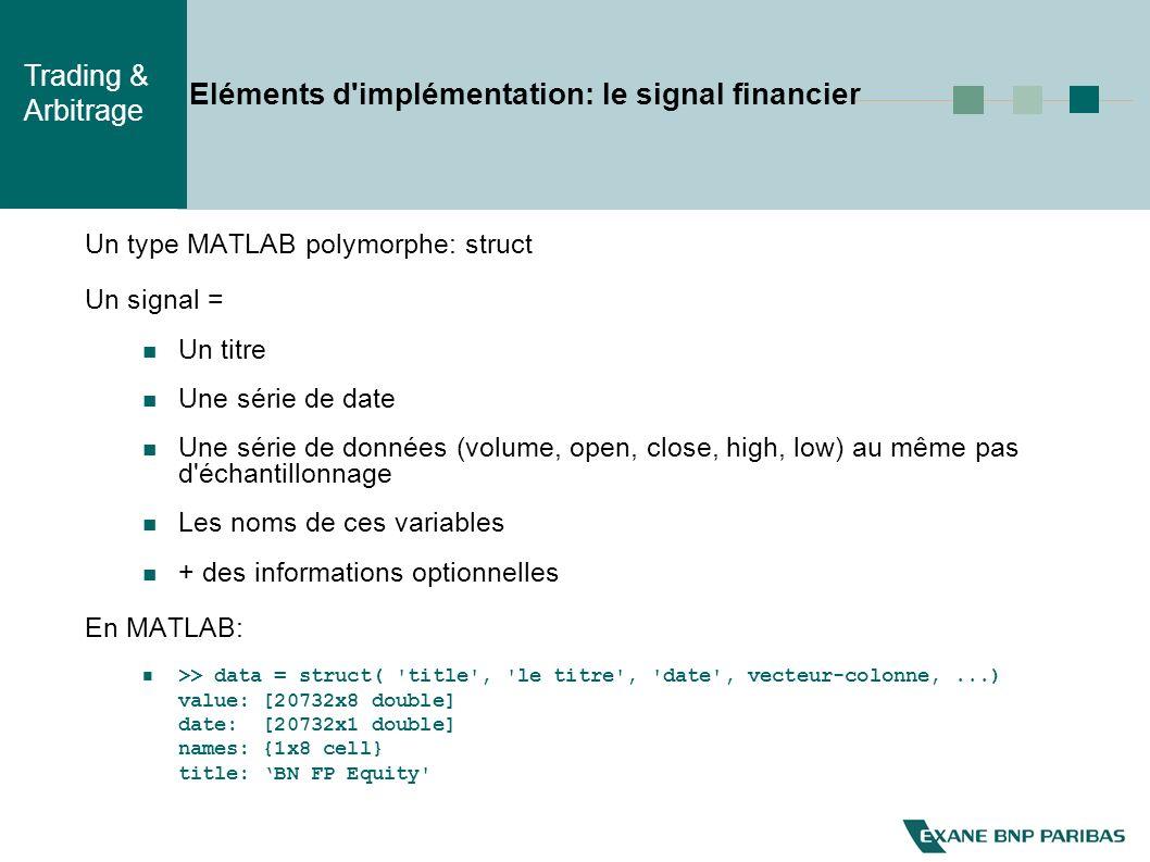 Trading & Arbitrage Eléments d implémentation: le signal financier Un type MATLAB polymorphe: struct Un signal = Un titre Une série de date Une série de données (volume, open, close, high, low) au même pas d échantillonnage Les noms de ces variables + des informations optionnelles En MATLAB: >> data = struct( title , le titre , date , vecteur-colonne,...) value: [20732x8 double] date: [20732x1 double] names: {1x8 cell} title: BN FP Equity