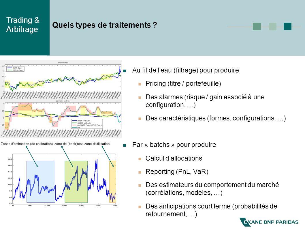 Trading & Arbitrage Quels types de traitements .