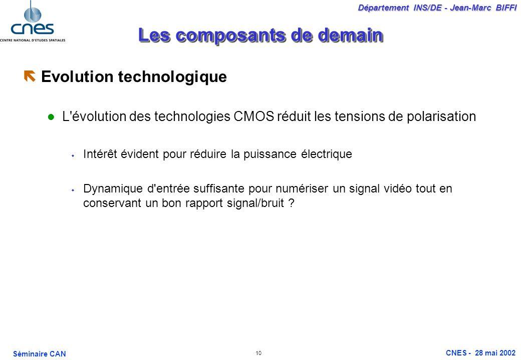 10 Département INS/DE - Jean-Marc BIFFI Séminaire CAN CNES - 28 mai 2002 Les composants de demain ëEvolution technologique L'évolution des technologie