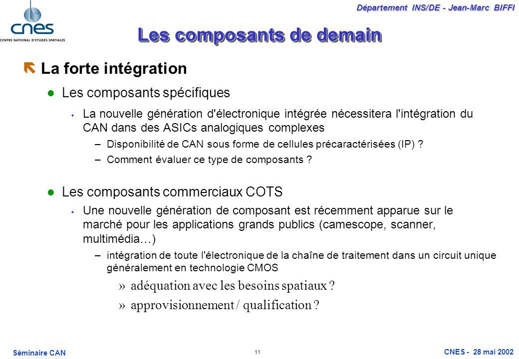 11 Département INS/DE - Jean-Marc BIFFI Séminaire CAN CNES - 28 mai 2002 Les composants de demain ëLa forte intégration Les composants spécifiques La