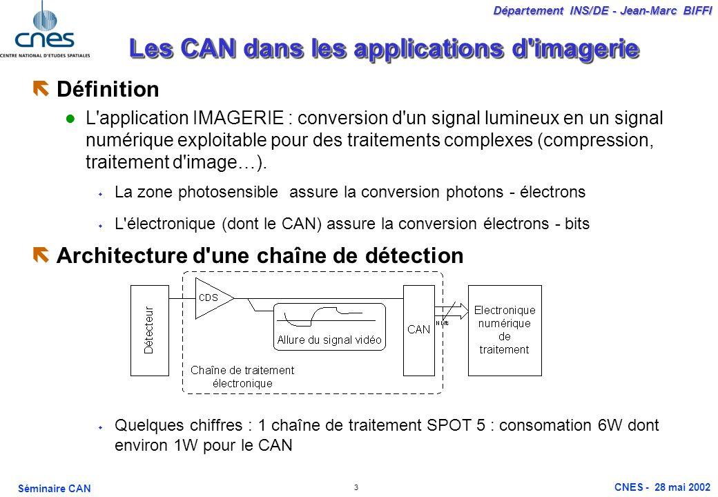 3 Département INS/DE - Jean-Marc BIFFI Séminaire CAN CNES - 28 mai 2002 ëDéfinition L application IMAGERIE : conversion d un signal lumineux en un signal numérique exploitable pour des traitements complexes (compression, traitement d image…).