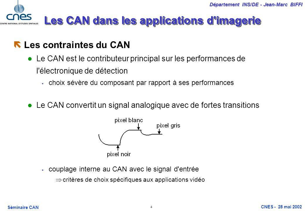 4 Département INS/DE - Jean-Marc BIFFI Séminaire CAN CNES - 28 mai 2002 Les CAN dans les applications d'imagerie ëLes contraintes du CAN Le CAN est le