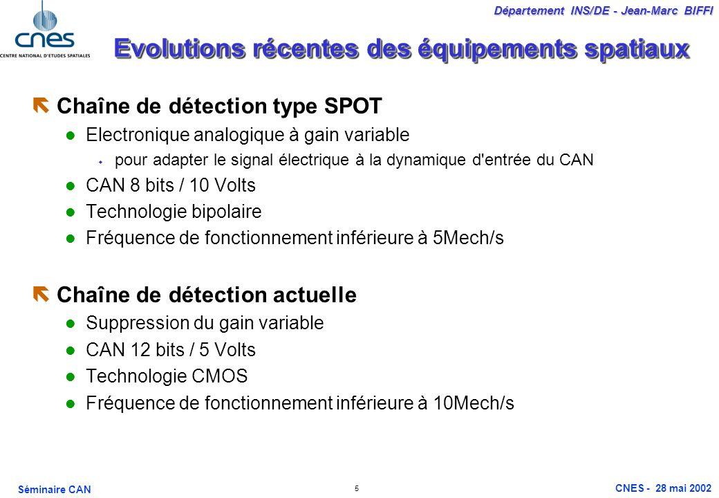5 Département INS/DE - Jean-Marc BIFFI Séminaire CAN CNES - 28 mai 2002 Evolutions récentes des équipements spatiaux ëChaîne de détection type SPOT Electronique analogique à gain variable pour adapter le signal électrique à la dynamique d entrée du CAN CAN 8 bits / 10 Volts Technologie bipolaire Fréquence de fonctionnement inférieure à 5Mech/s ëChaîne de détection actuelle Suppression du gain variable CAN 12 bits / 5 Volts Technologie CMOS Fréquence de fonctionnement inférieure à 10Mech/s