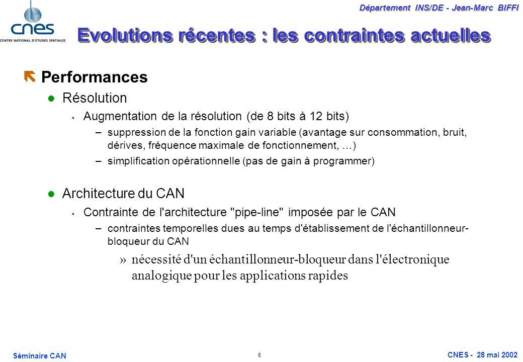 6 Département INS/DE - Jean-Marc BIFFI Séminaire CAN CNES - 28 mai 2002 Evolutions récentes : les contraintes actuelles ëPerformances Résolution Augme