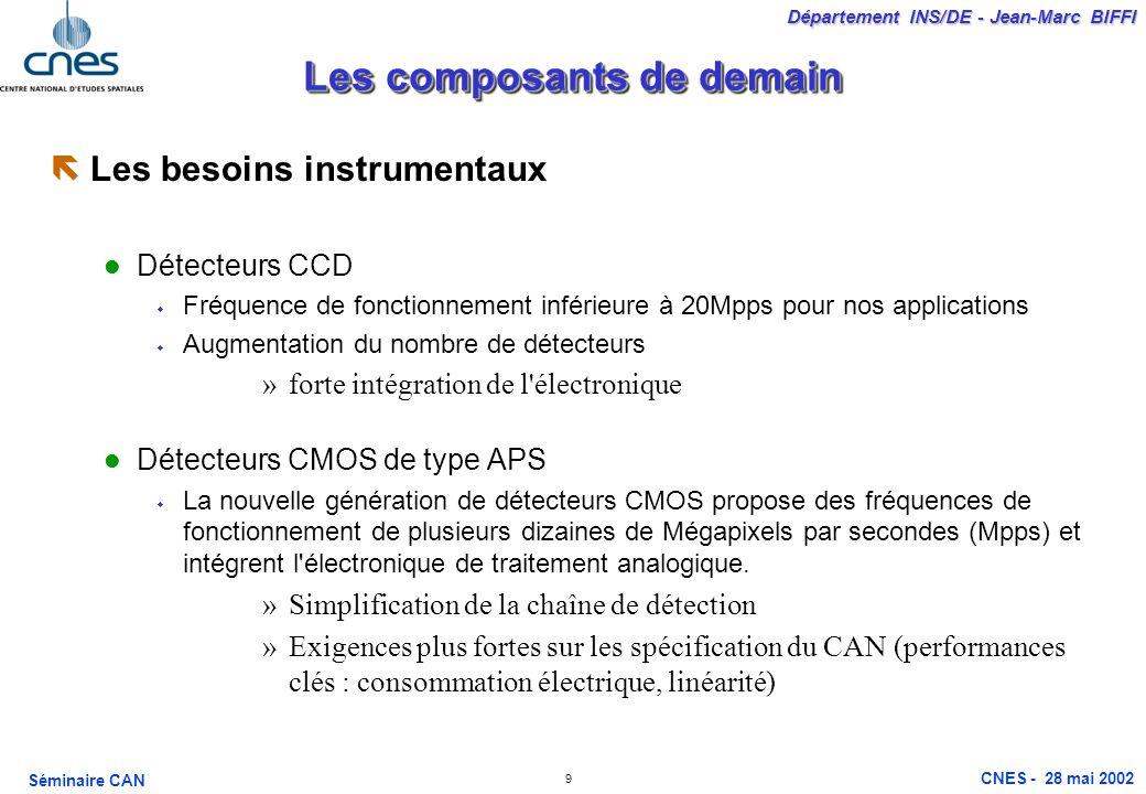 9 Département INS/DE - Jean-Marc BIFFI Séminaire CAN CNES - 28 mai 2002 Les composants de demain ëLes besoins instrumentaux Détecteurs CCD Fréquence d