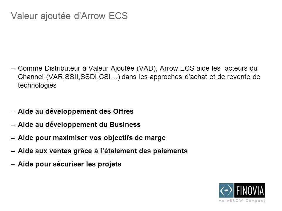 Valeur ajoutée dArrow ECS –Comme Distributeur à Valeur Ajoutée (VAD), Arrow ECS aide les acteurs du Channel (VAR,SSII,SSDI,CSI…) dans les approches da