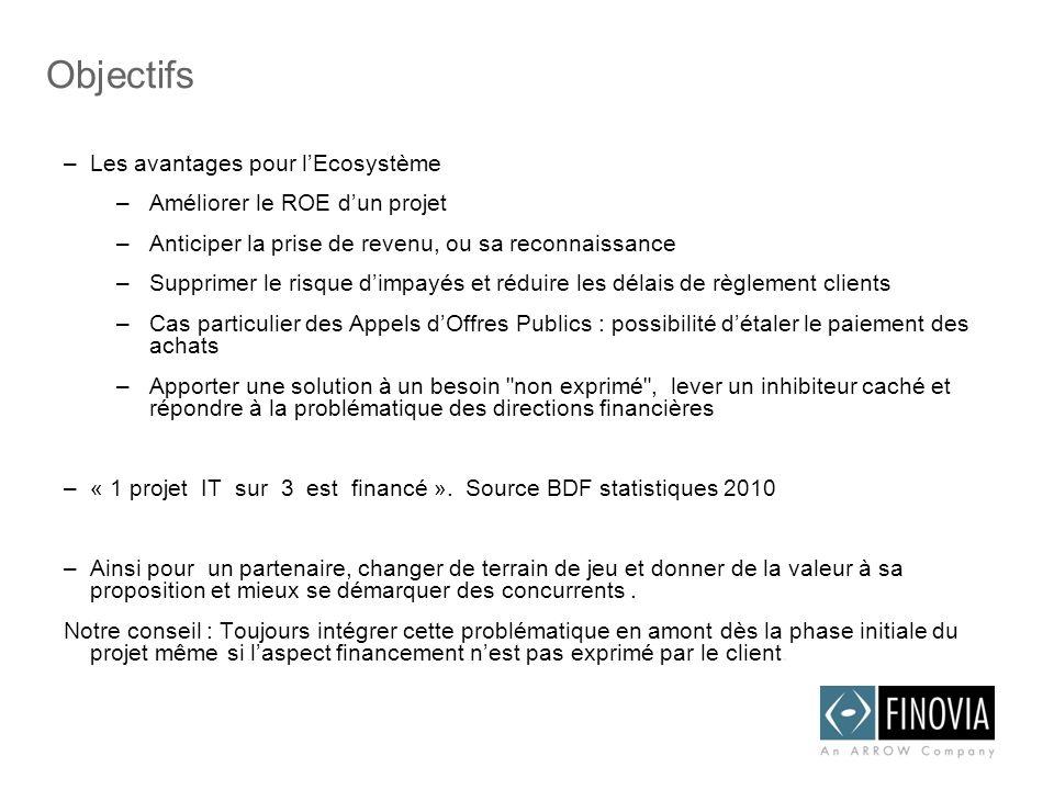 Objectifs –Les avantages pour lEcosystème –Améliorer le ROE dun projet –Anticiper la prise de revenu, ou sa reconnaissance –Supprimer le risque dimpay