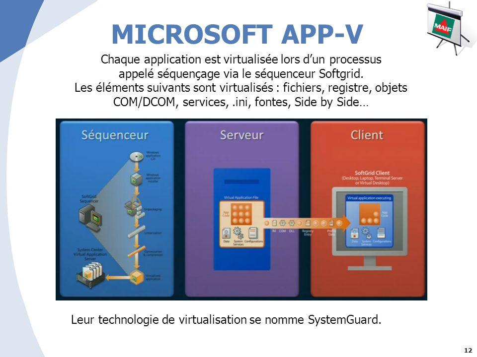 12 MICROSOFT APP-V Chaque application est virtualisée lors dun processus appelé séquençage via le séquenceur Softgrid.