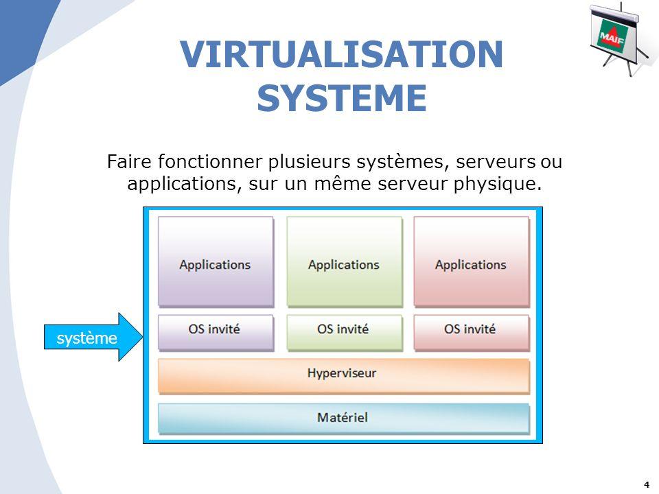4 VIRTUALISATION SYSTEME F aire fonctionner plusieurs systèmes, serveurs ou applications, sur un même serveur physique.