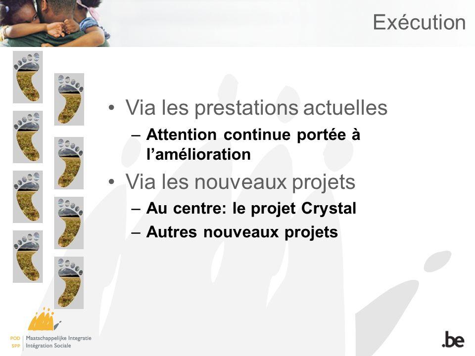 Exécution Via les prestations actuelles –Attention continue portée à lamélioration Via les nouveaux projets –Au centre: le projet Crystal –Autres nouveaux projets