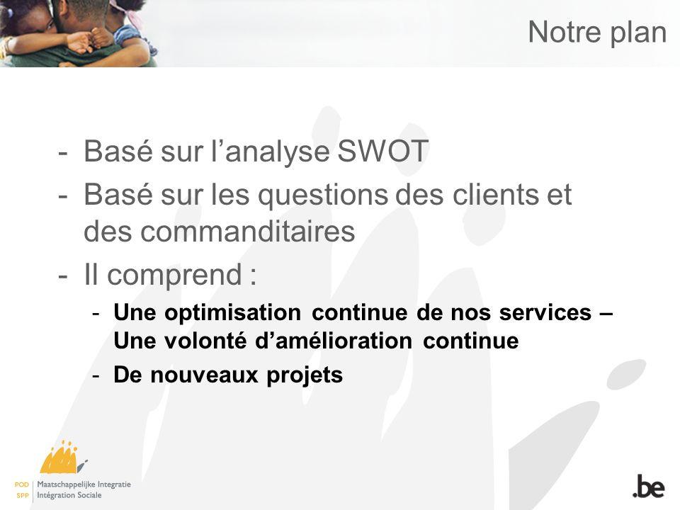 Notre plan -Basé sur lanalyse SWOT -Basé sur les questions des clients et des commanditaires -Il comprend : -Une optimisation continue de nos services – Une volonté damélioration continue -De nouveaux projets