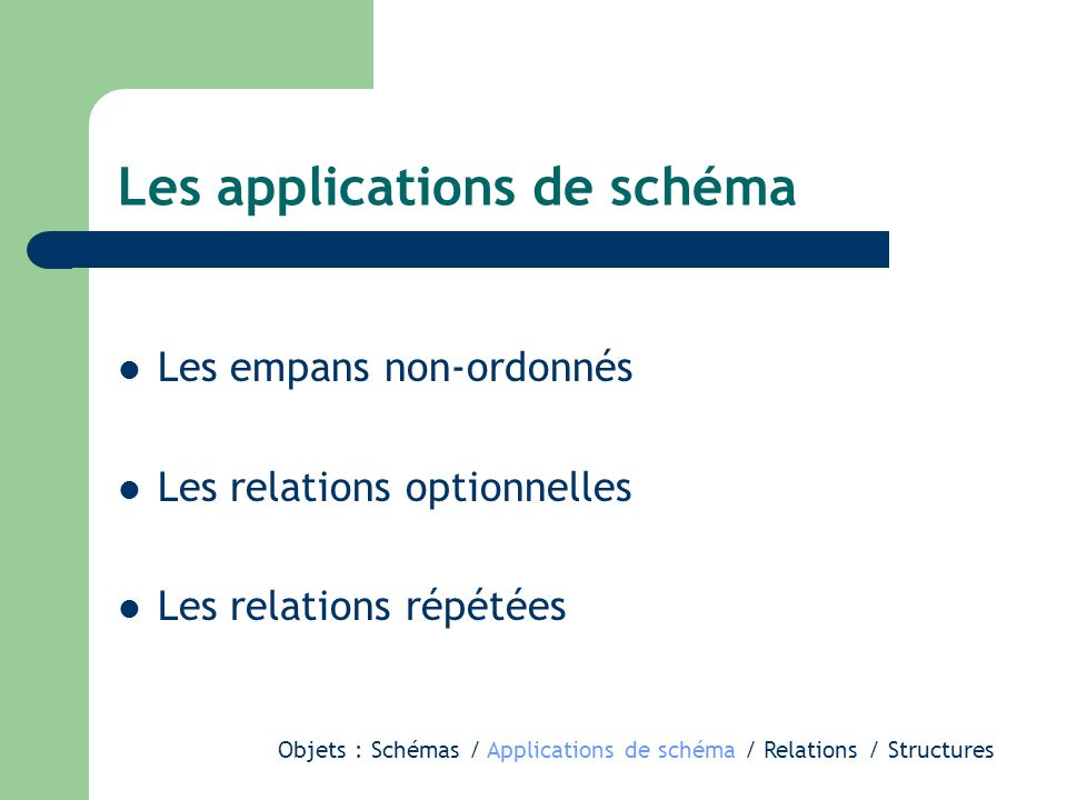 Les applications de schéma Les empans non-ordonnés Les relations optionnelles Les relations répétées Objets : Schémas / Applications de schéma / Relations / Structures