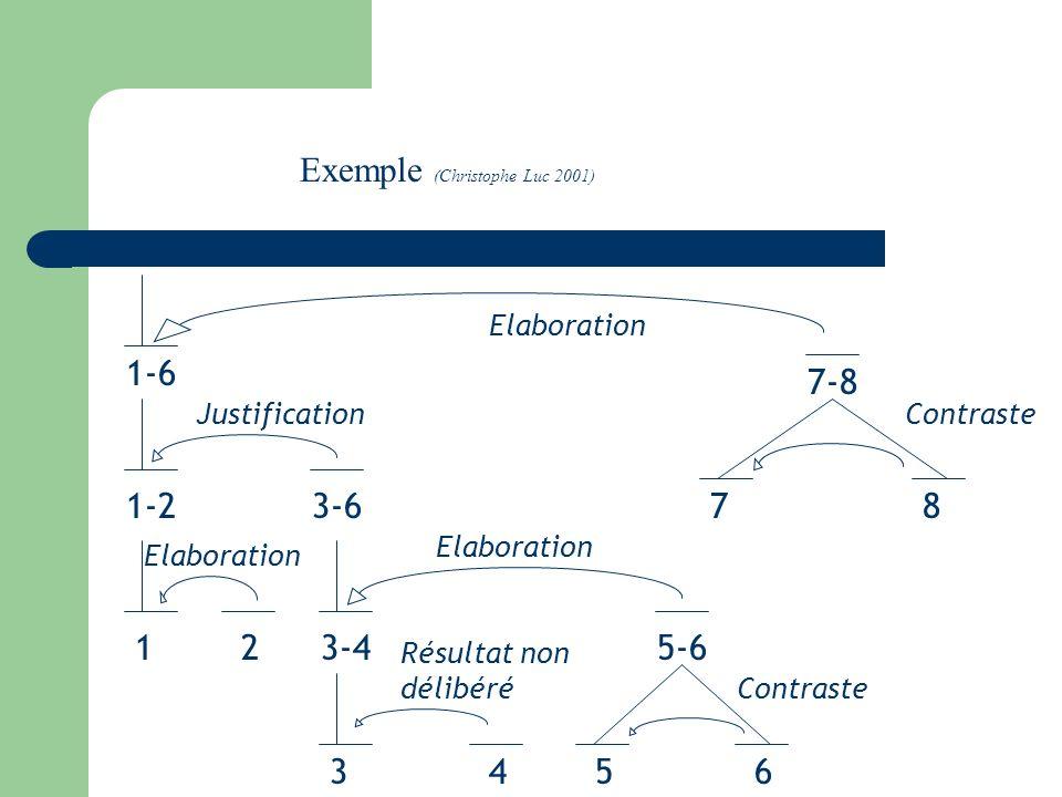 1 Un des principaux aspects de la RST est le principe de nucléarité. 2 On distingue ainsi deux types de segments : des noyaux et des satellites. 3 En