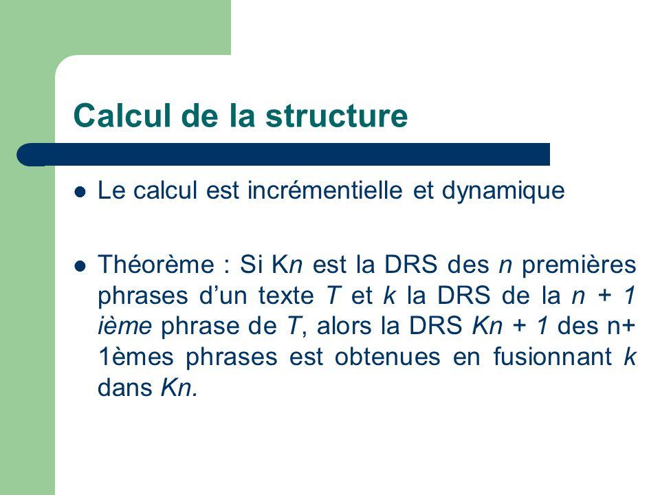 Calcul de la structure Le calcul est incrémentielle et dynamique Théorème : Si Kn est la DRS des n premières phrases dun texte T et k la DRS de la n + 1 ième phrase de T, alors la DRS Kn + 1 des n+ 1èmes phrases est obtenues en fusionnant k dans Kn.