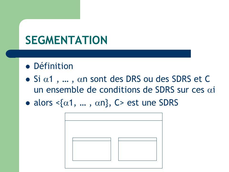 SEGMENTATION Définition Si 1, …, n sont des DRS ou des SDRS et C un ensemble de conditions de SDRS sur ces i alors est une SDRS