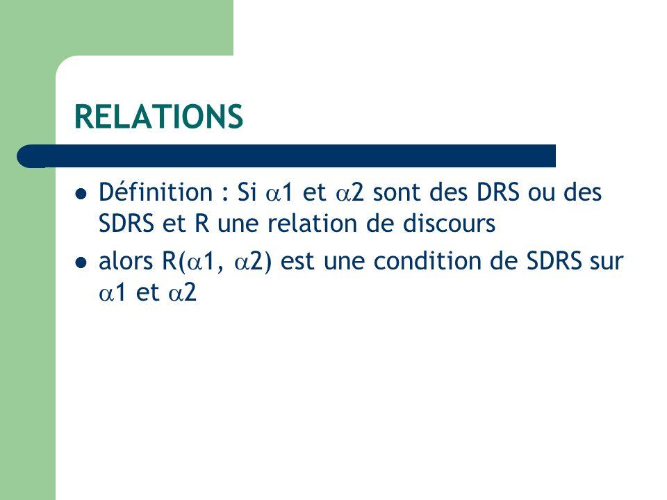RELATIONS Définition : Si 1 et 2 sont des DRS ou des SDRS et R une relation de discours alors R( 1, 2) est une condition de SDRS sur 1 et 2