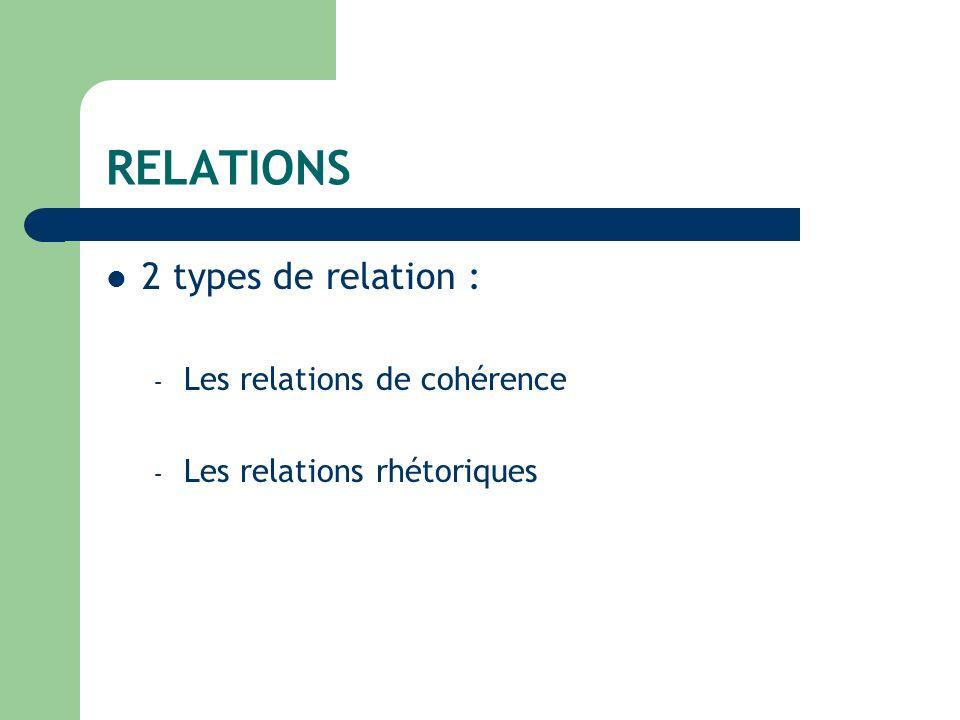 RELATIONS 2 types de relation : – Les relations de cohérence – Les relations rhétoriques