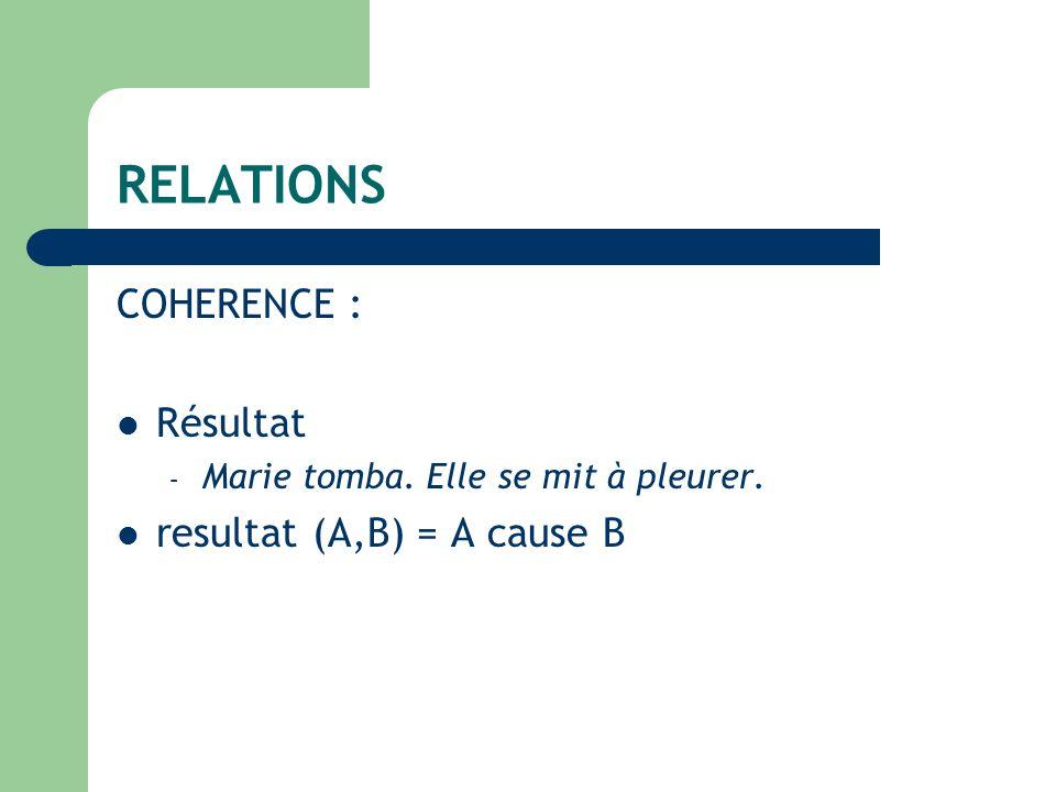 RELATIONS COHERENCE : Résultat – Marie tomba. Elle se mit à pleurer. resultat (A,B) = A cause B