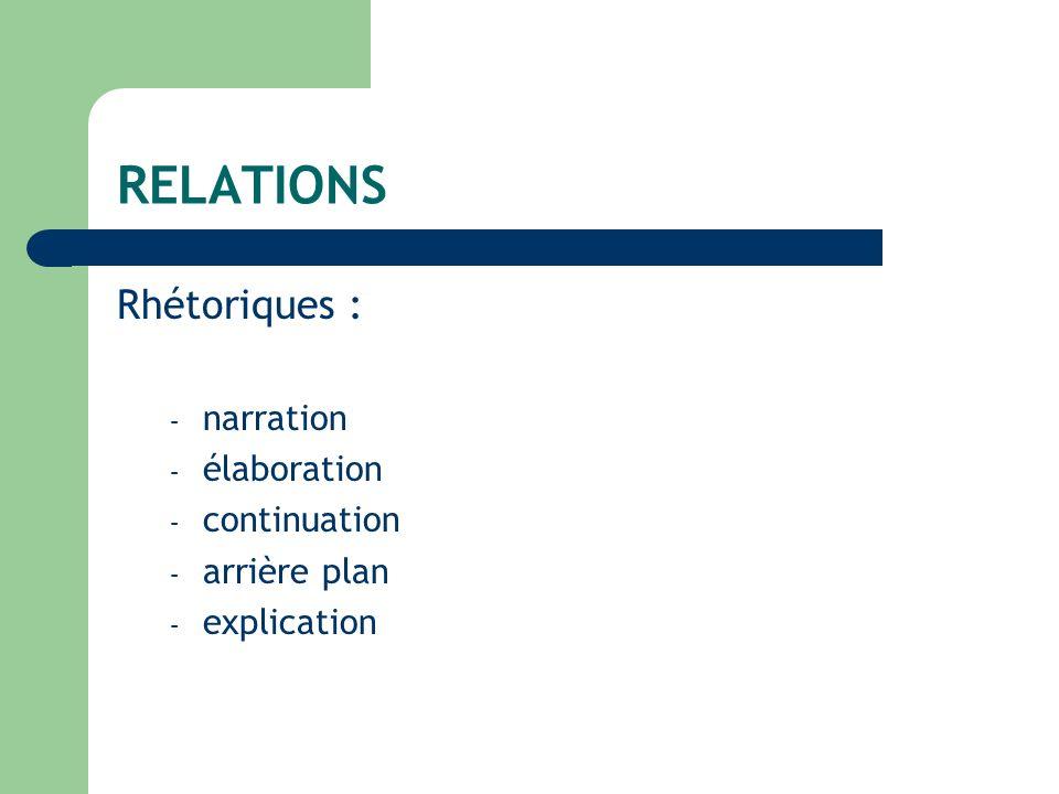RELATIONS Rhétoriques : – narration – élaboration – continuation – arrière plan – explication