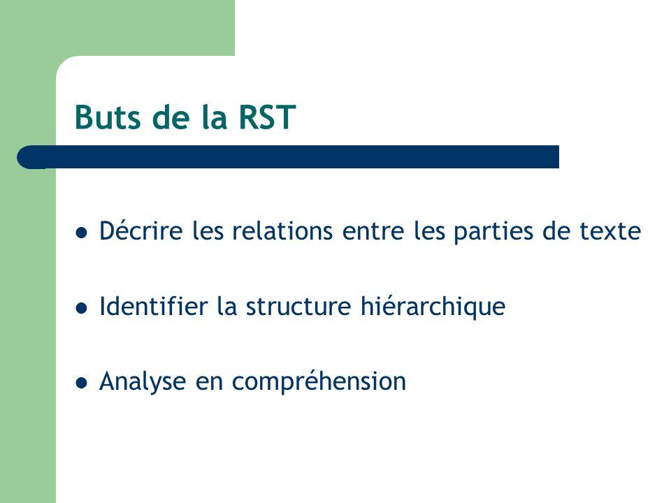 Buts de la RST Décrire les relations entre les parties de texte Identifier la structure hiérarchique Analyse en compréhension