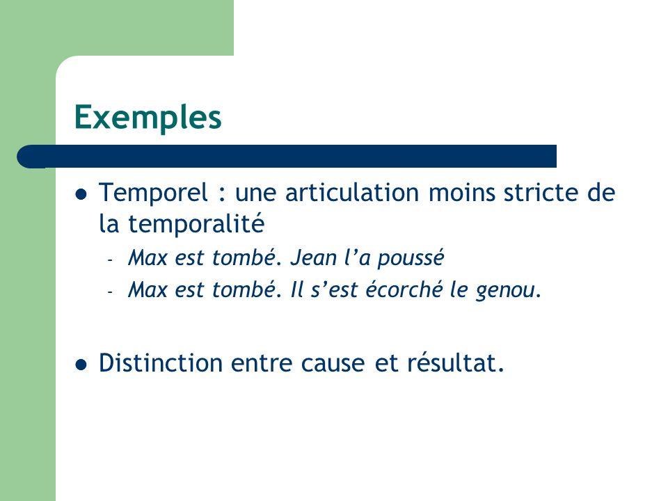 Exemples Temporel : une articulation moins stricte de la temporalité – Max est tombé. Jean la poussé – Max est tombé. Il sest écorché le genou. Distin
