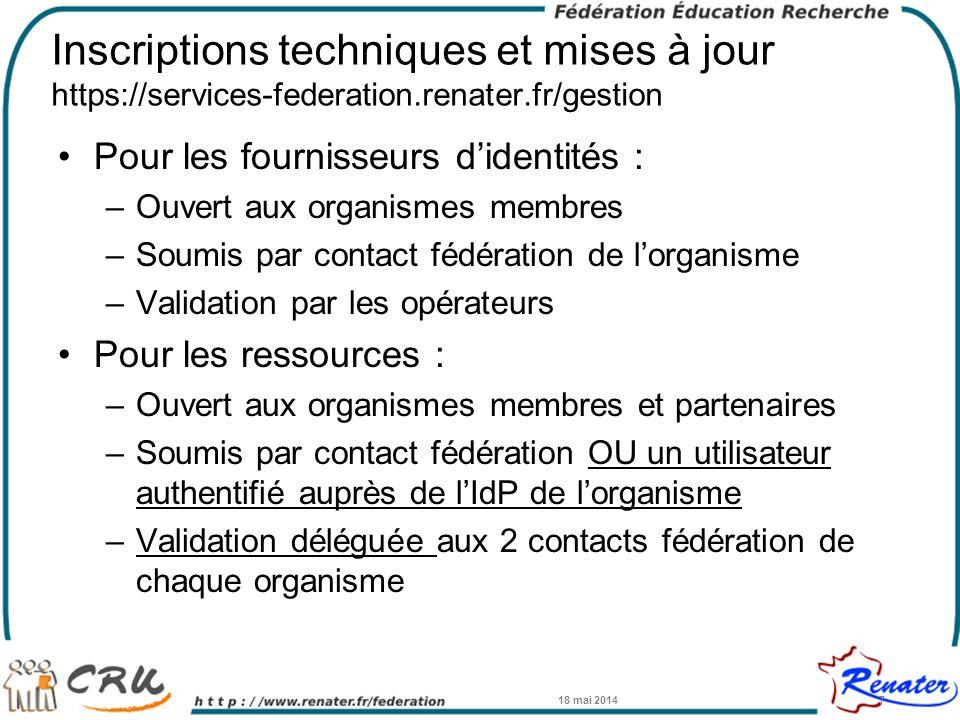 Université X Fédération Education- Recherche Validation des ressources est déléguée 18 mai 20148 SAGA Enregistrement SP/IdP Enregistrement SP/IdP opérateur contact fédération