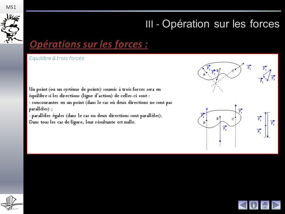 MS1 Opérations sur les forces : III - Opération sur les forces