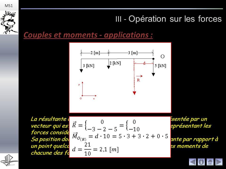 MS1 III - Opération sur les forces Couples et moments - applications : La résultante de plusieurs forces parallèles est représentée par un vecteur qui est la somme géométrique des vecteurs représentant les forces considérées.