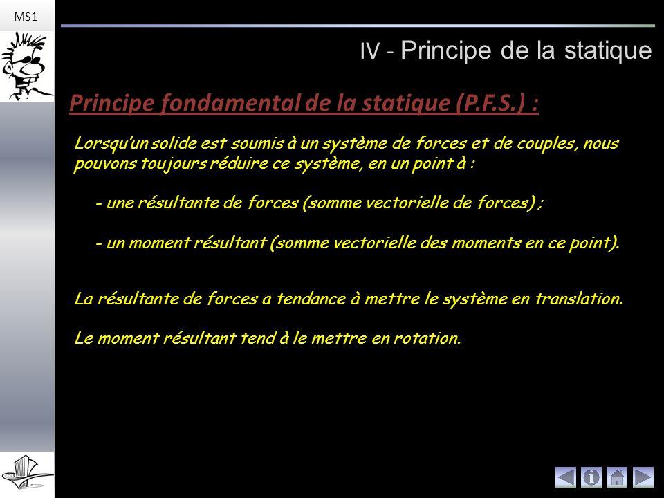 MS1 IV - Principe de la statique Principe fondamental de la statique (P.F.S.) : Lorsquun solide est soumis à un système de forces et de couples, nous pouvons toujours réduire ce système, en un point à : - une résultante de forces (somme vectorielle de forces) ; - un moment résultant (somme vectorielle des moments en ce point).