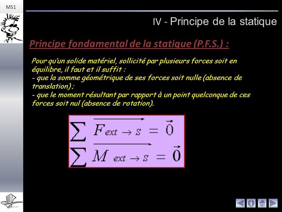 MS1 IV - Principe de la statique Principe fondamental de la statique (P.F.S.) : Pour quun solide matériel, sollicité par plusieurs forces soit en équilibre, il faut et il suffit : - que la somme géométrique de ses forces soit nulle (absence de translation) ; - que le moment résultant par rapport à un point quelconque de ces forces soit nul (absence de rotation).