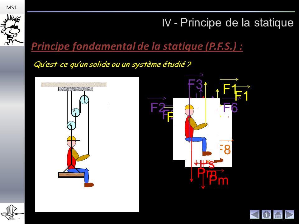 MS1 IV - Principe de la statique Principe fondamental de la statique (P.F.S.) : Quest-ce quun solide ou un système étudié .