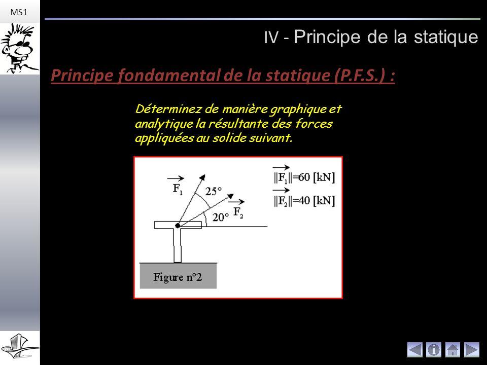 MS1 IV - Principe de la statique Principe fondamental de la statique (P.F.S.) : Déterminez de manière graphique et analytique la résultante des forces appliquées au solide suivant.