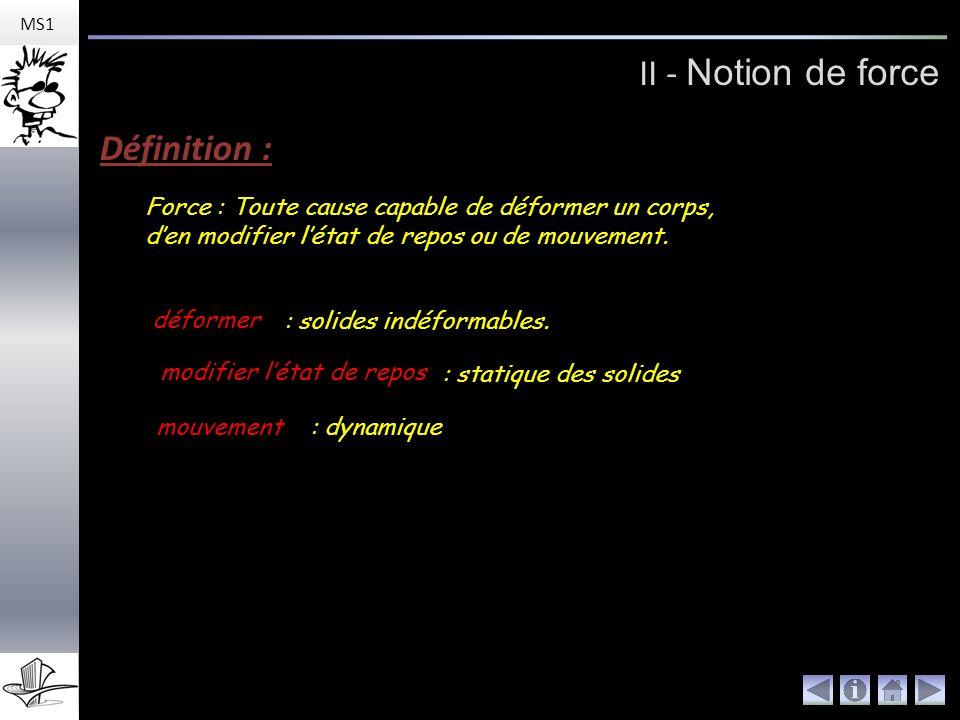 II - Notion de force MS1 Définition : Force : Toute cause capable de déformer un corps, den modifier létat de repos ou de mouvement.