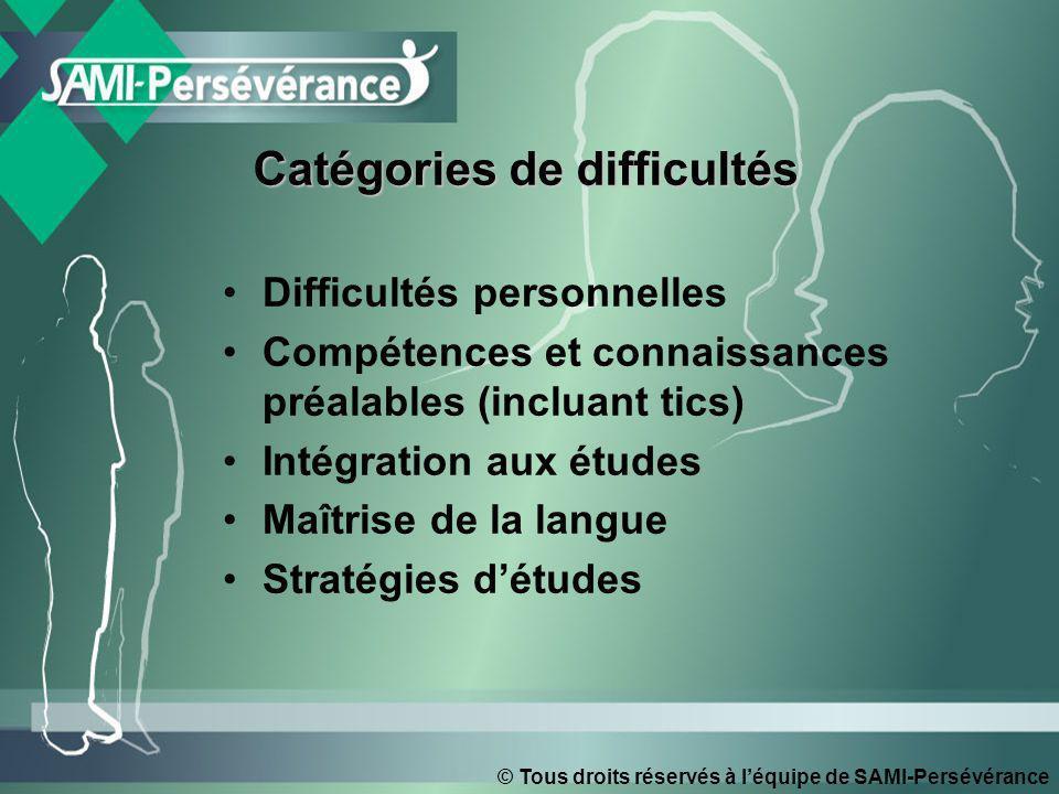 © Tous droits réservés à léquipe de SAMI-Persévérance Catégories de difficultés Difficultés personnelles Compétences et connaissances préalables (incl