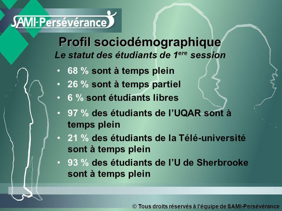 © Tous droits réservés à léquipe de SAMI-Persévérance Profil sociodémographique Profil sociodémographique Le statut des étudiants de 1 ere session 68
