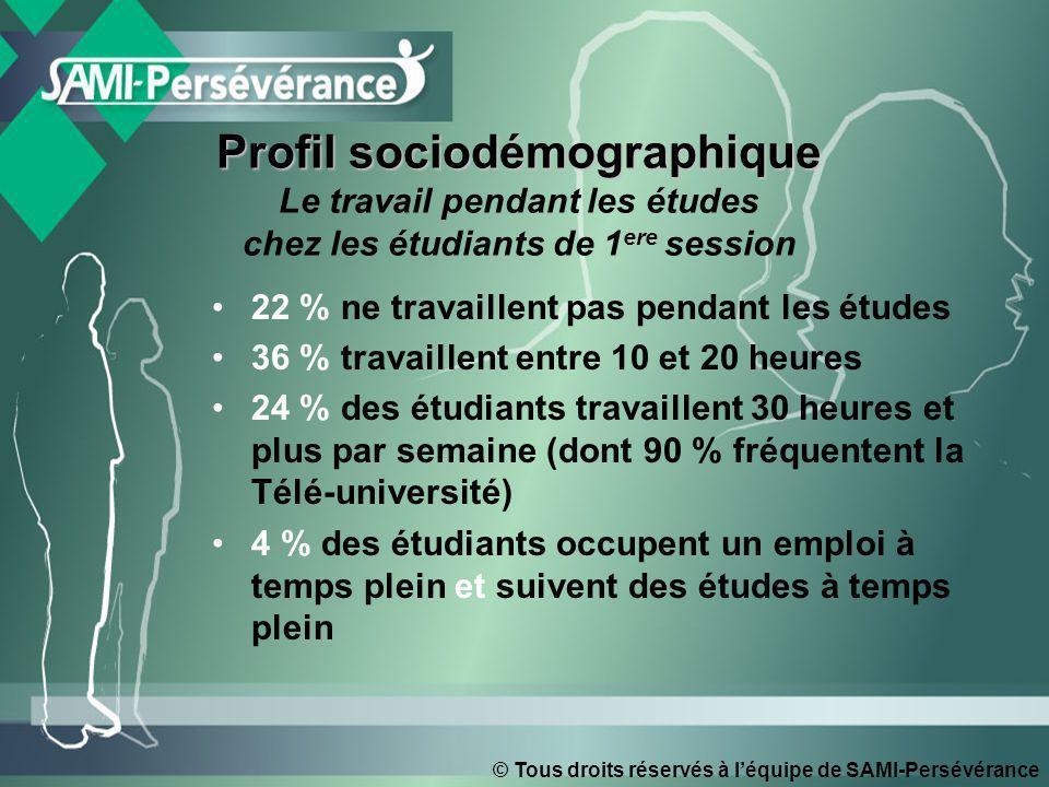 © Tous droits réservés à léquipe de SAMI-Persévérance Profil sociodémographique Profil sociodémographique Le travail pendant les études chez les étudi