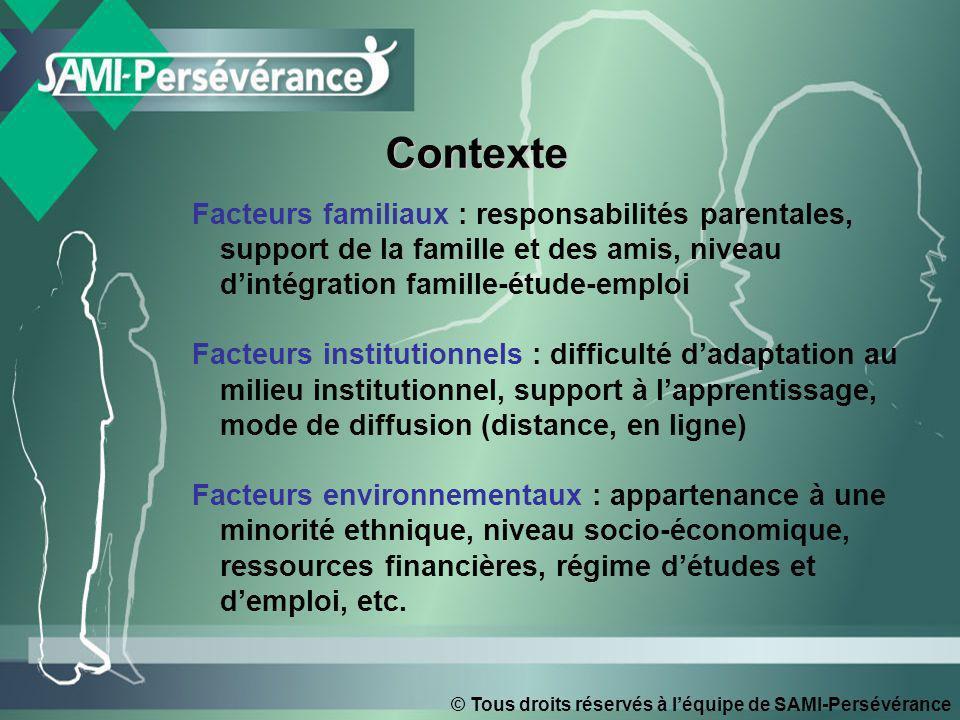 © Tous droits réservés à léquipe de SAMI-Persévérance ContexteContexte Facteurs familiaux : responsabilités parentales, support de la famille et des a