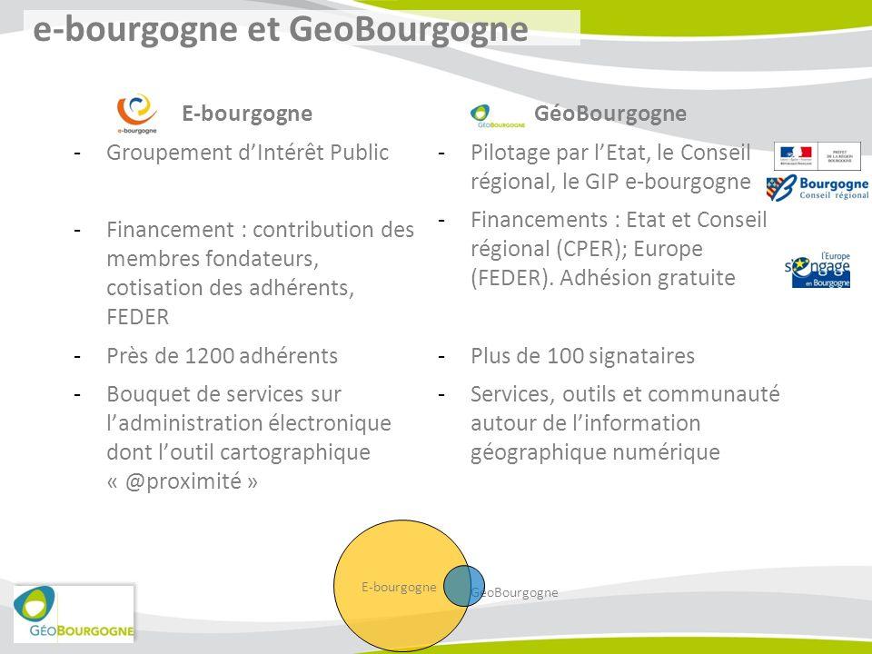 E-bourgogne -Groupement dIntérêt Public -Financement : contribution des membres fondateurs, cotisation des adhérents, FEDER -Près de 1200 adhérents -Bouquet de services sur ladministration électronique dont loutil cartographique « @proximité » e-bourgogne et GeoBourgogne E-bourgogne GéoBourgogne -Pilotage par lEtat, le Conseil régional, le GIP e-bourgogne -Financements : Etat et Conseil régional (CPER); Europe (FEDER).