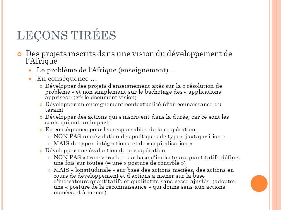 LEÇONS TIRÉES Des projets inscrits dans une vision du développement de lAfrique Le problème de lAfrique (enseignement)… En conséquence … Développer des projets denseignement axés sur la « résolution de problème » et non simplement sur le bachotage des « applications apprises » (cfr le document vision) Développer un enseignement contextualisé (doù connaissance du terain) Développer des actions qui sinscrivent dans la durée, car ce sont les seuls qui ont un impact En conséquence pour les responsables de la coopération : NON PAS une évolution des politiques de type « juxtaposition » MAIS de type « intégration » et de « capitalisation » Développer une évaluation de la coopération NON PAS « transversale » sur base dindicateurs quantitatifs définis une fois sur toutes (= une « posture de contrôle ») MAIS « longitudinale » sur base des actions menées, des actions en cours de développement et dactions à mener sur la base dindicateurs quantitatifs et qualitatifs sans cesse ajustés (adopter une « posture de la reconnaissance » qui donne sens aux actions menées et à mener)
