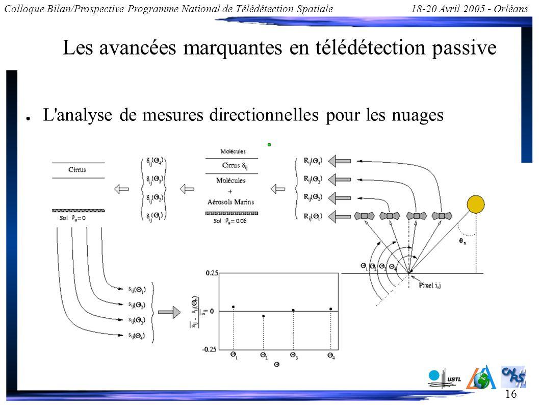 16 Colloque Bilan/Prospective Programme National de Télédétection Spatiale18-20 Avril 2005 - Orléans Les avancées marquantes en télédétection passive
