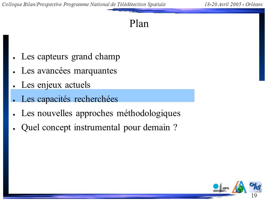 19 Colloque Bilan/Prospective Programme National de Télédétection Spatiale18-20 Avril 2005 - Orléans Plan Les capteurs grand champ Les avancées marqua