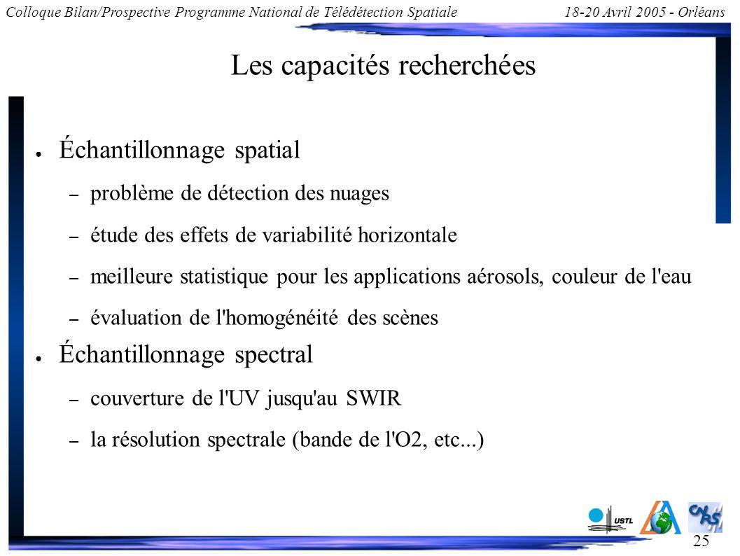 25 Colloque Bilan/Prospective Programme National de Télédétection Spatiale18-20 Avril 2005 - Orléans Les capacités recherchées Échantillonnage spatial