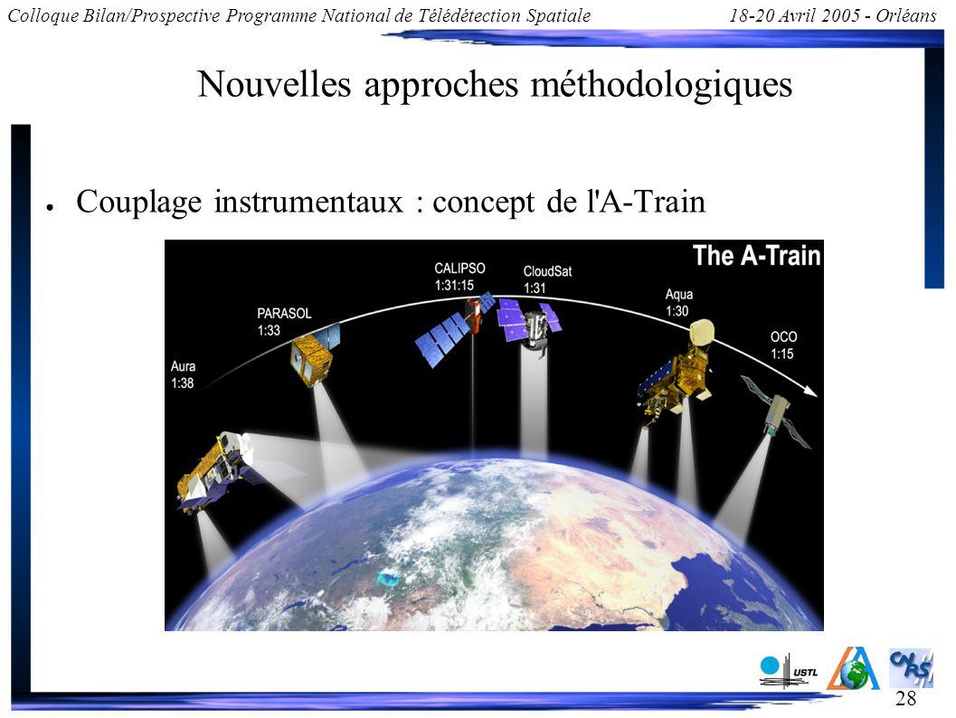 28 Colloque Bilan/Prospective Programme National de Télédétection Spatiale18-20 Avril 2005 - Orléans Nouvelles approches méthodologiques Couplage instrumentaux : concept de l A-Train